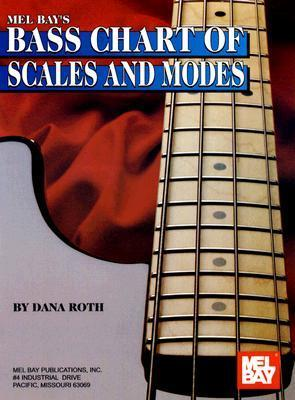 Bass Chart of Scales and Modes  by  Dana Roth