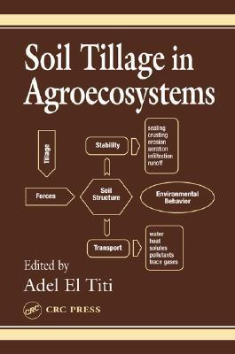 Soil Tillage in Agroecosystems D. Mebs
