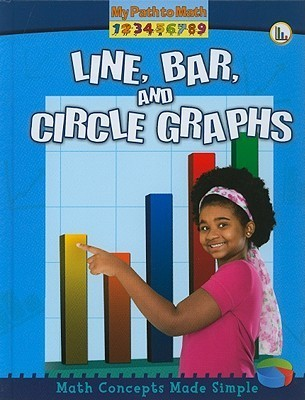 Line, Bar, and Circle Graphs Claire Piddock