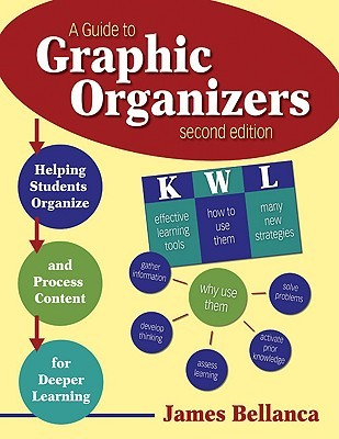 A Guide to Graphic Organizers: Helping Students Organize and Process Content for Deeper Learning James A. Bellanca