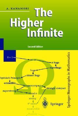 Analytic Philosophy & Logic, Volume 6 Akihiro Kanamori