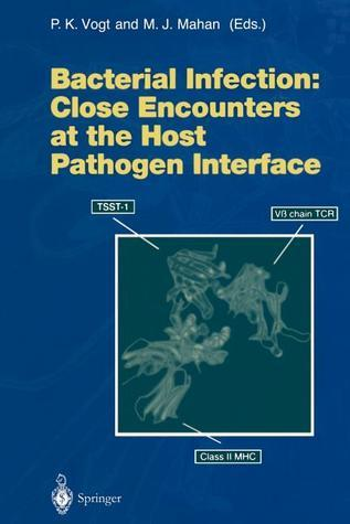 Bacterial Infection: Close Encounters at the Host Pathogen Interface Peter K. Vogt