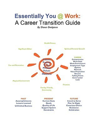 Essentially You @ Work: A Career Transition Guide Shawn Snelgrove