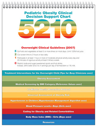 Pediatric Obesity Clinical Decision Support Chart 5210  by  Sandra G. Hassink