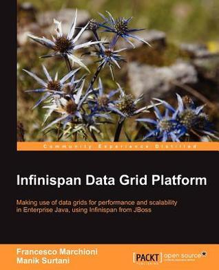 Infinispan Data Grid Platform Francesco Marchioni