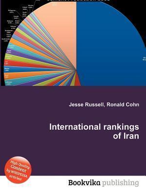 International Rankings of Iran Jesse Russell
