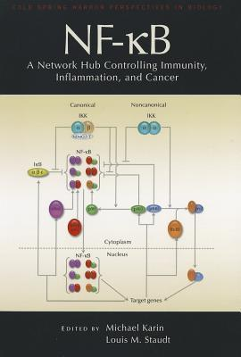 Nf-Kb, a Network Hub Controlling Immunity, Inflammation, and Cancer Michael Karin