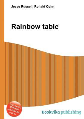 Rainbow Table  by  Jesse Russell