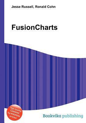 Fusioncharts  by  Jesse Russell