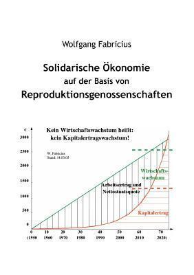 Solidarische Ökonomie auf der Basis von Reproduktionsgenossenschaften Wolfgang Fabricius