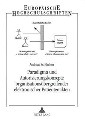 Paradigma Und Autorisierungskonzepte Organisationsuebergreifender Elektronischer Patientenakten Andreas Schonherr