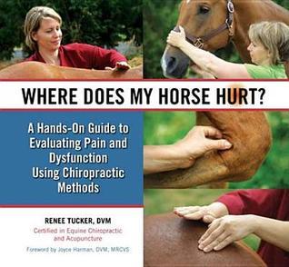 Where Does My Horse Hurt? Renee Tucker