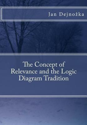 The Concept of Relevance and the Logic Diagram Tradition Jan Dejnožka