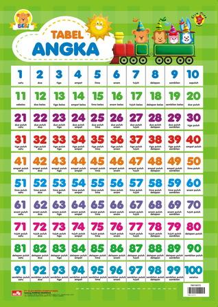 Poster Tabel Angka Bersama Bebi  by  Team Merchandising
