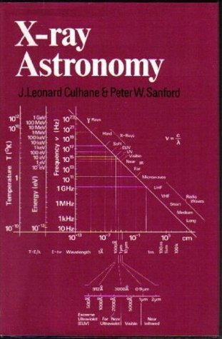 X-Ray Instrumentation in Astronomy : 2-4 December 1985, Cannes, France  by  J. Leonard Culhane