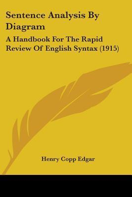 Sentence Analysis Diagram: A Handbook for the Rapid Review of English Syntax (1915) by Henry Copp Edgar