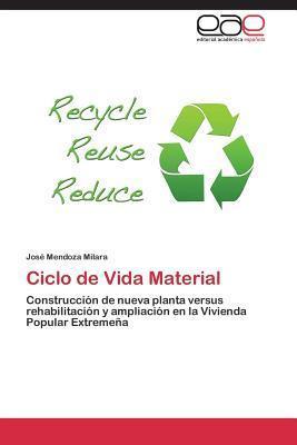 Ciclo de Vida Material  by  Mendoza Milara Jose
