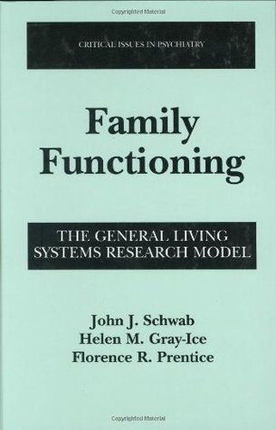 Family Functioning:: The General Living Systems Research Model John J. Schwab