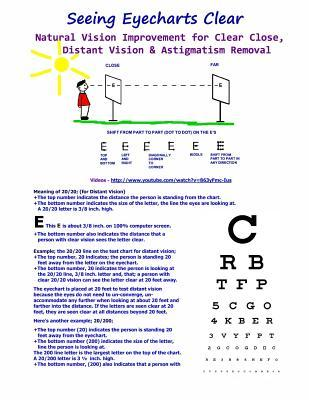 Seeing Eyecharts Clear - Natural Vision Improvement for Clear Close, Distant Vision: & Astigmatism Removal Clark Night