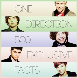ONE DIRECTION - How Well Do You Know 1D? Test Your Knowledge With Over 500 Exclusive Facts  by  Kelly  Johnson