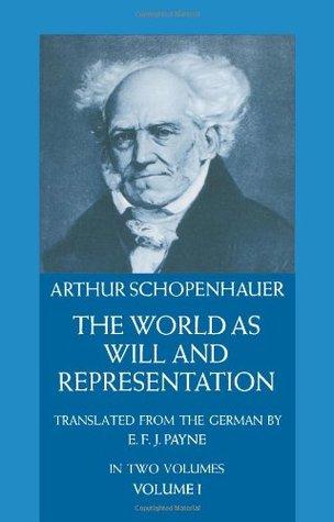 Samtliche Werke Arthur Schopenhauer