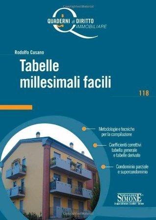 Tabelle millesimali facili. Con CD-ROM (Quaderni di diritto immobiliare)  by  Rodolfo Cusano