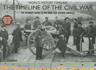 The Timeline of the Civil War  by  John D. Wright