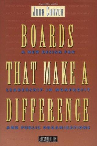 Carverguide, Board Members as Fund-Raisers, Advisers, and Lobbyists John Carver