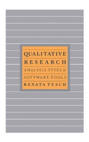 Qualitative Types:Analysis Typ  by  Renata Tesch