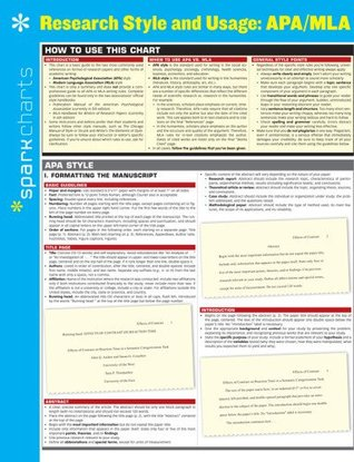 Research Style & Usage: APA/MLA  by  SparkNotes