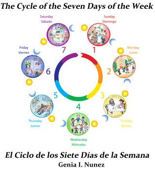 The Cycle of the Seven Days of The Week/El Ciclo de los Siete Días de la Semana Genia I. Núñez