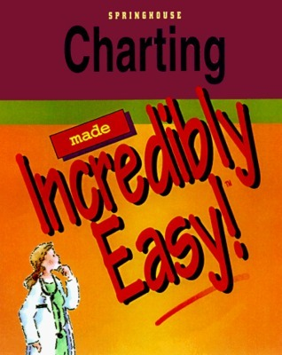 Charting  by  Springhouse Corporation