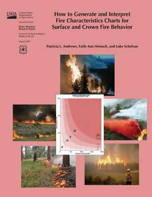 How to Generate and Interpret Fire Characteristics Charts for Surface and Crown Fire Behavior Patricia L. Andrews