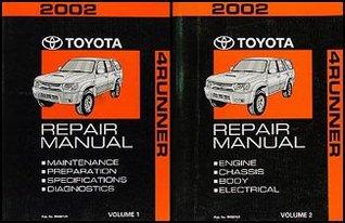 2010 Toyota Manual Toyota