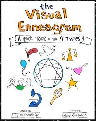 The Visual Enneagram Aine Ni Cheallaigh