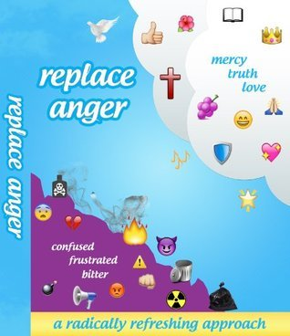 replace anger  by  Replace Anger