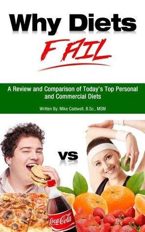 Why Diets Fail Mike Caldwell