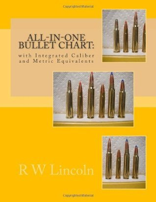 All-In-One Bullet Chart:: with Integrated Caliber and Metric Equivalents  by  R W Lincoln