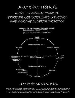 A Jungian Primer: Guide to Developmental Spiritual Consciousness Theory Thomas Pastorello
