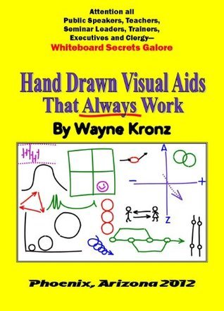 Hand Drawn Visual Aids That Always Work  by  Wayne Kronz