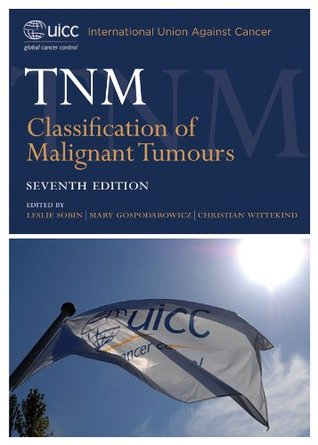 TNM Classification of Malignant Tumours Leslie H. Sobin