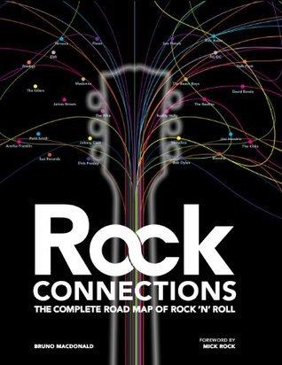 Rock Connections Bruno Macdonald