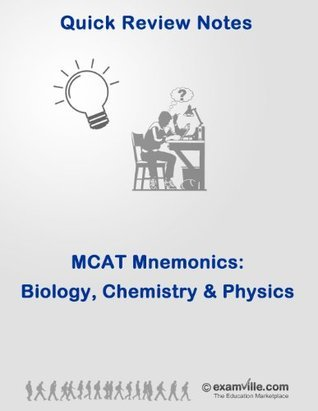 MCAT Biology, Chemistry and Physics Mnemonics Handbook (Quick Review Notes)  by  V. Sharma