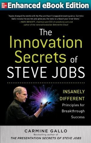 Innovation Secrets of Steve Jobs (ENHANCED EBOOK)  by  Carmine Gallo