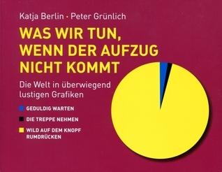 Was wir tun, wenn der Aufzug nicht kommt. Die Welt in überwiegend lustigen Grafiken Katja Berlin
