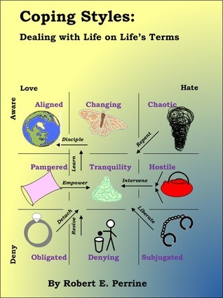Coping Styles: Dealing with Life on Lifes Terms  by  Robert Perrine