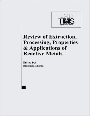 Actinide Processing Methods & Materials Brajendra Mishra