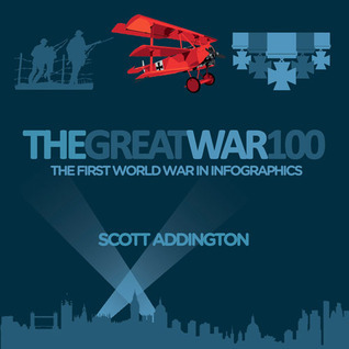 The Great War 100: The First World War in Infographics  by  Scott Addington