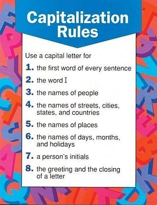 Capitalization Rules  by  School Specialty Publishing