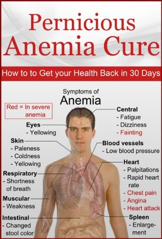 Pernicious Anemia Cure: How to Get Your Health Back in 30 Days Mary Bux